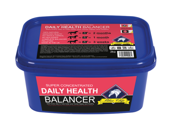2018-09-blue-chip_-dailyhealth_590x-png